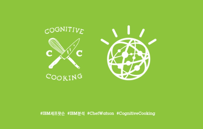 IBM-ChefWatson